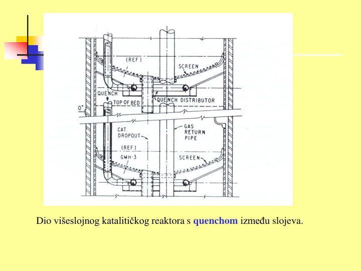 Dio višeslojnog katalitičkog reaktora s