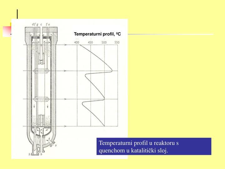 Temperaturni profil,