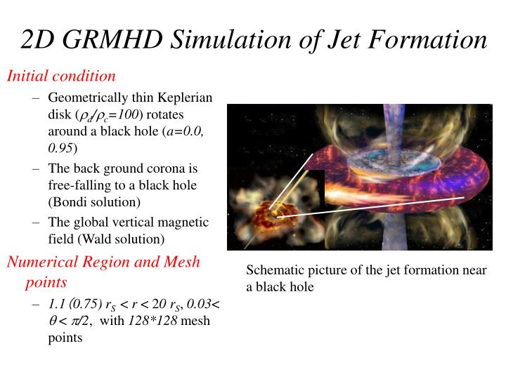 2D GRMHD Simulation of Jet Formation