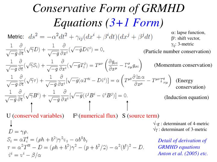 Conservative Form of GRMHD Equations (