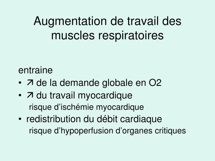 Augmentation de travail des muscles respiratoires