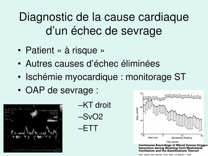 Diagnostic de la cause cardiaque d'un échec de sevrage