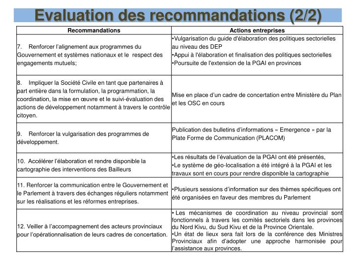 Evaluation des recommandations (2/2)