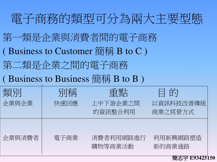 電子商務的類型可分為兩大主要型態