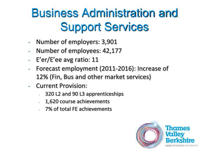 Business Administration and Support Services