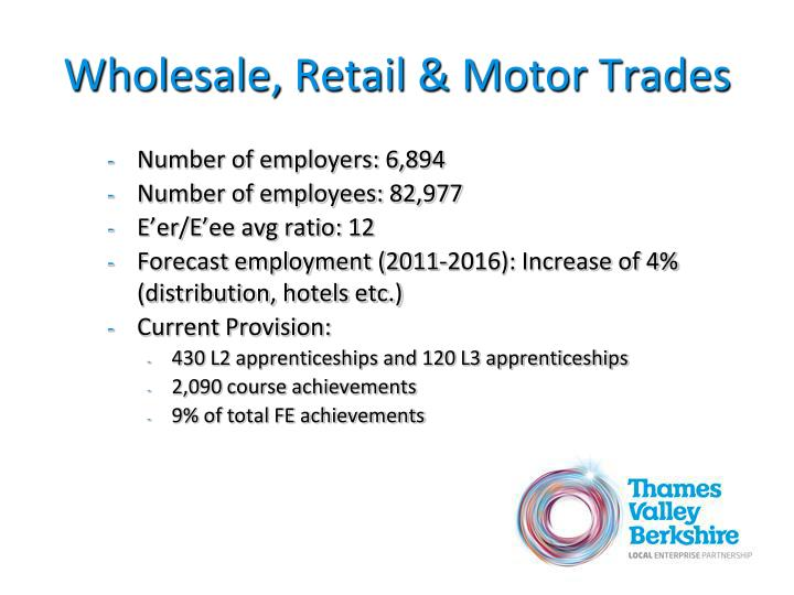 Wholesale, Retail & Motor Trades