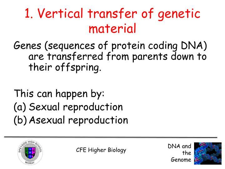 PPT - Key area 7: Evolution PowerPoint Presentation - ID ...