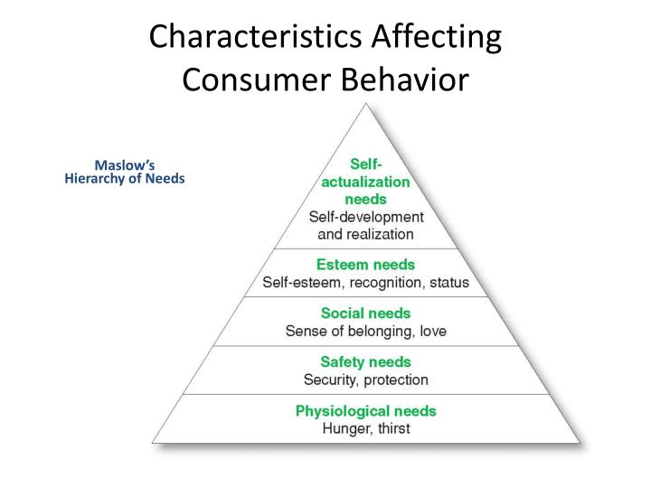 synopsis on consumer behaviour Summary of terms from chapter 10 in consumer behaviour learn with flashcards, games, and more — for free.