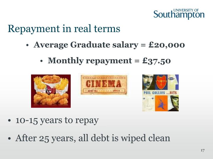 Repayment in real terms