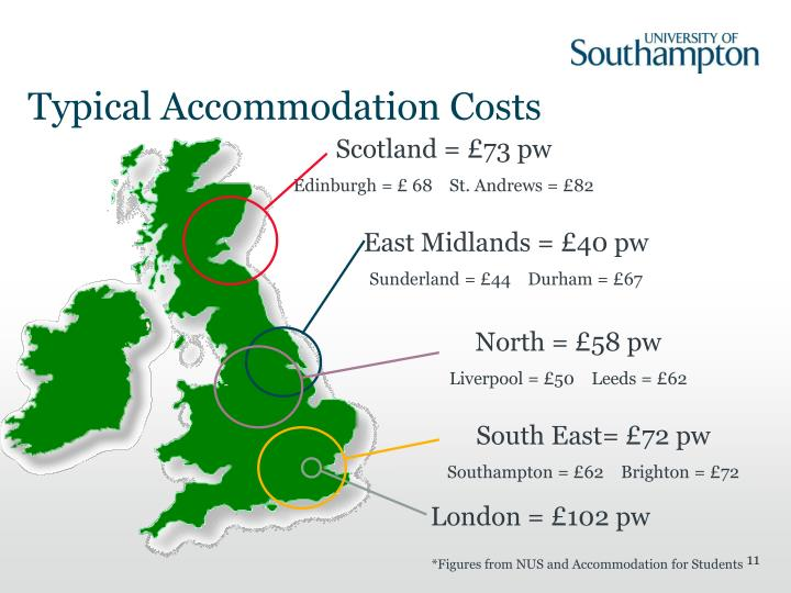 Typical Accommodation Costs