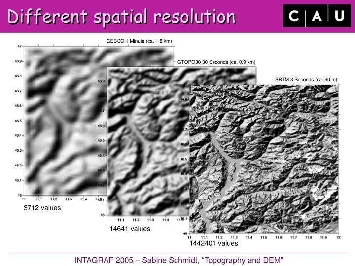 Different spatial resolution