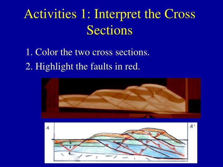 Activities 1: