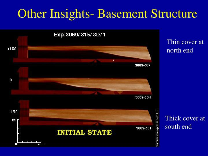 Other Insights- Basement Structure