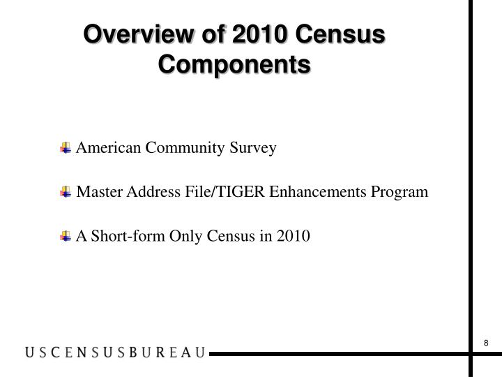 Overview of 2010 Census Components