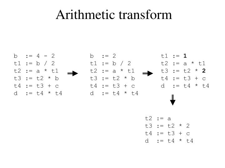 Arithmetic transform