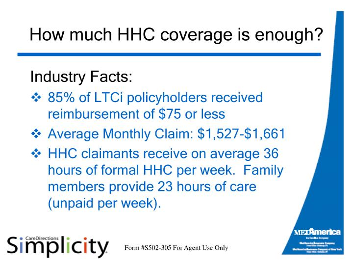 How much HHC coverage is enough?