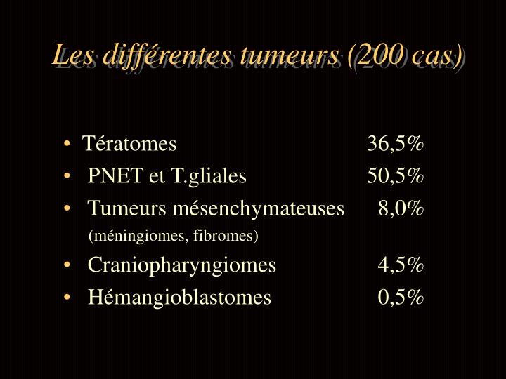Les différentes tumeurs (200 cas)