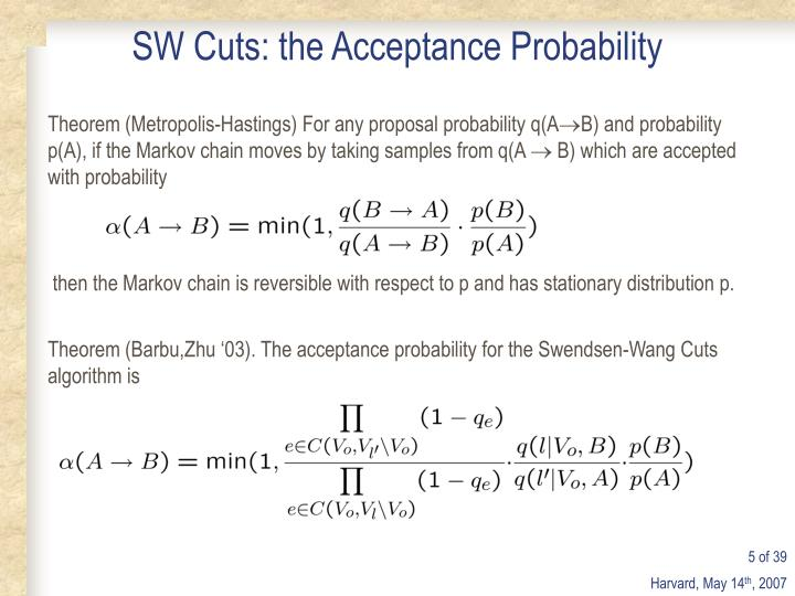 SW Cuts: the Acceptance Probability