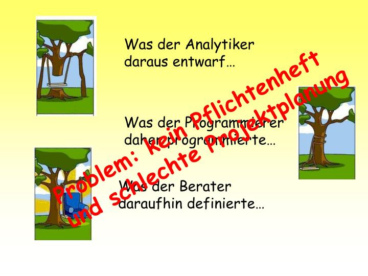 Was der Analytiker