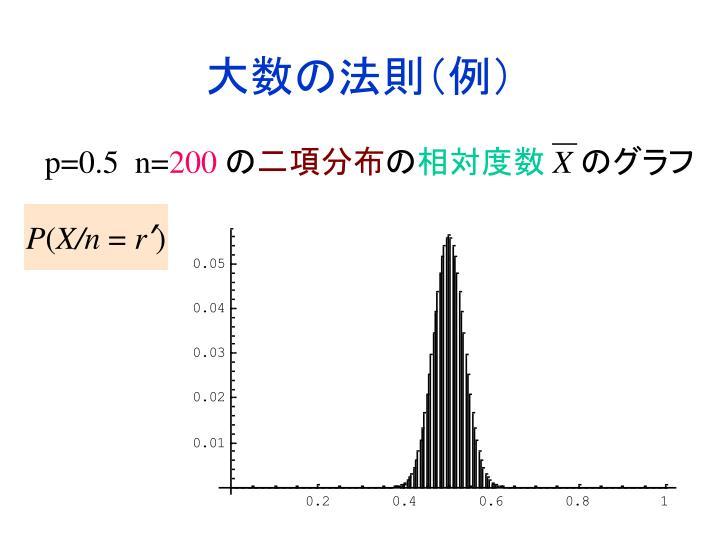 p=0.5  n=