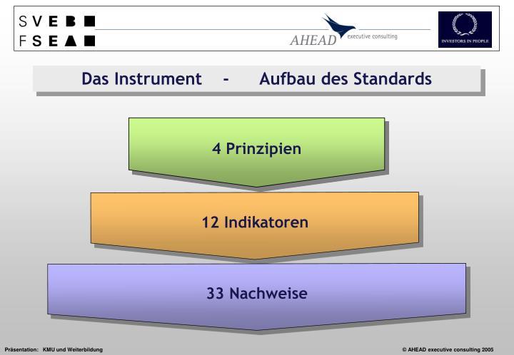 Das Instrument    -      Aufbau des Standards