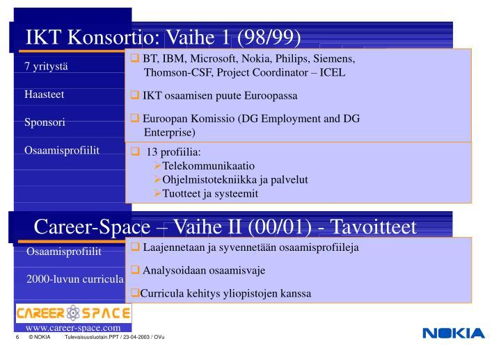 IKT Konsortio: Vaihe 1 (98/99)
