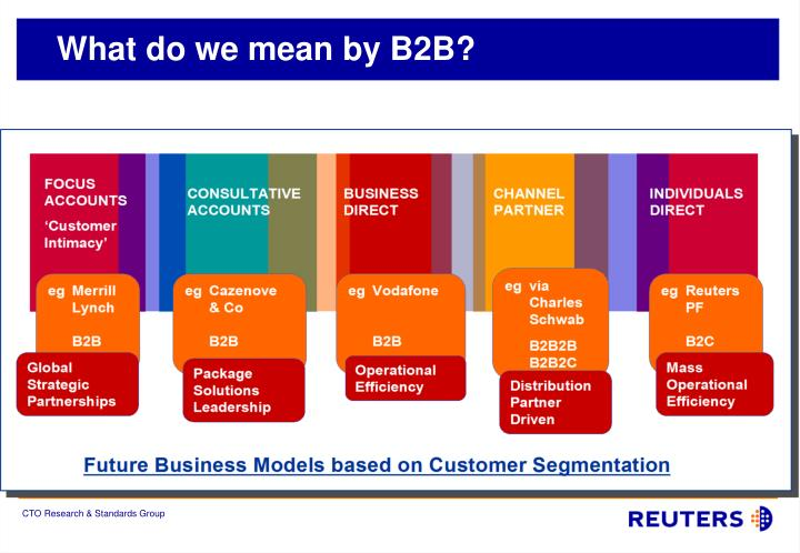 What do we mean by B2B?