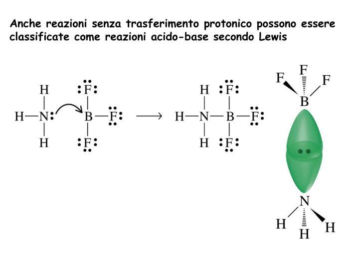 Anche reazioni senza trasferimento protonico possono essere classificate come reazioni acido-base secondo Lewis