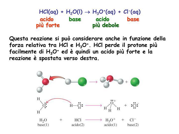 HCl(aq) +
