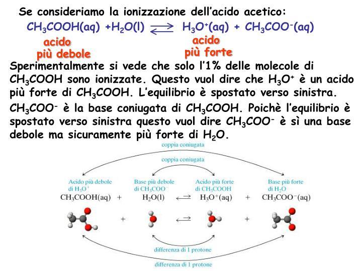 Se consideriamo la ionizzazione dellacido acetico: