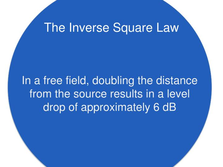 The Inverse Square Law