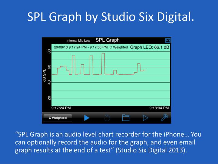 SPL Graph by Studio Six Digital.