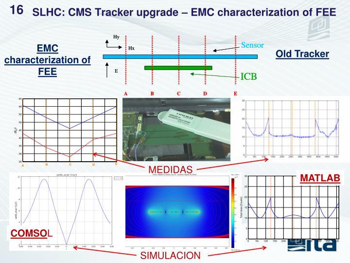 SLHC: CMS Tracker upgrade – EMC characterization of FEE