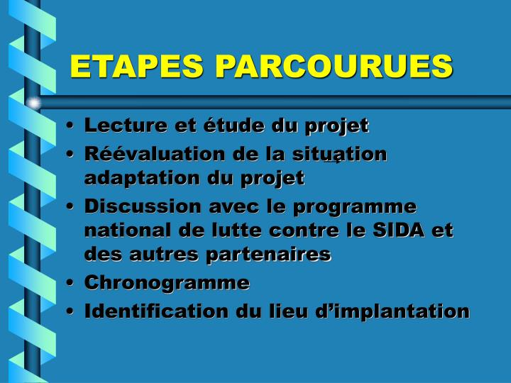 Etapes parcourues