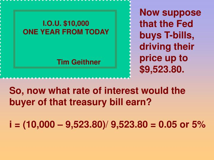 Now suppose that the Fed buys T-bills, driving their price up to  $9,523.80.