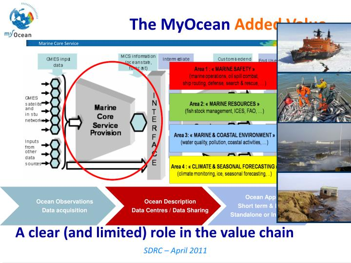 A clear (and limited) role in the value chain