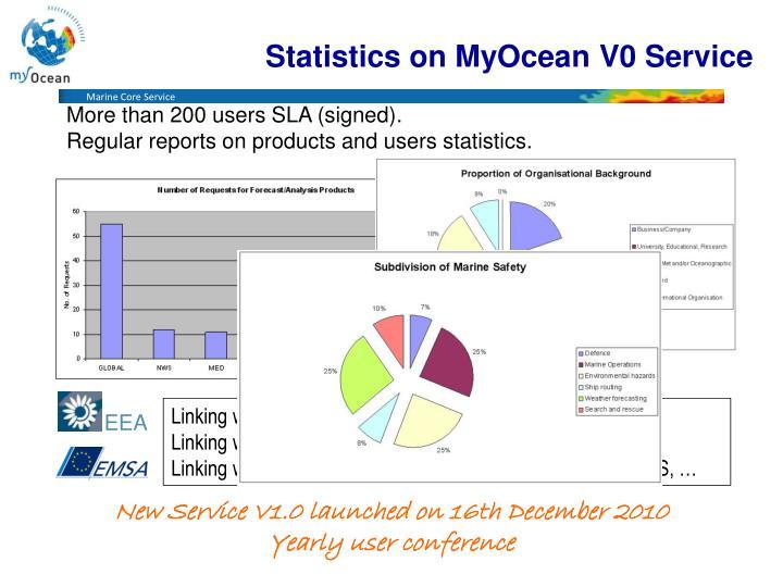 Statistics on MyOcean V0 Service