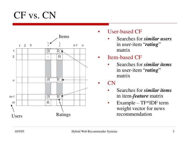 CF vs. CN