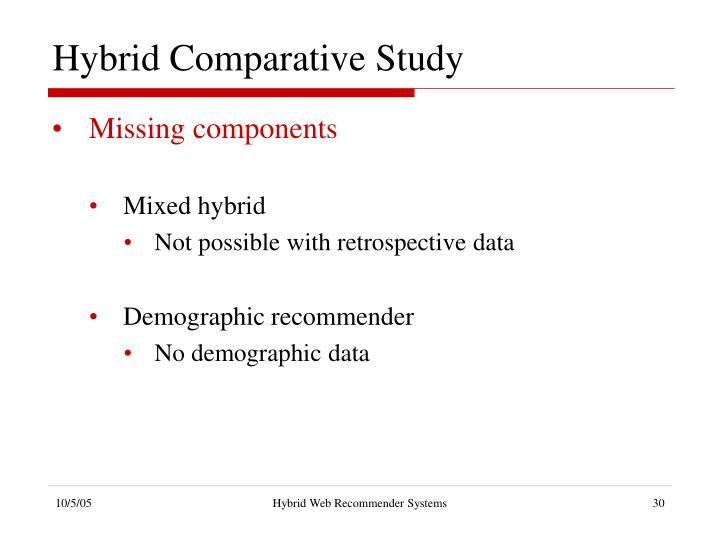 Hybrid Comparative Study
