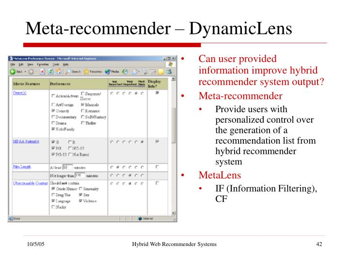 Meta-recommender – DynamicLens