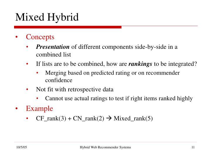 Mixed Hybrid