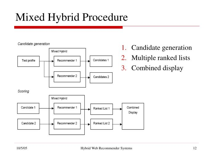 Mixed Hybrid Procedure