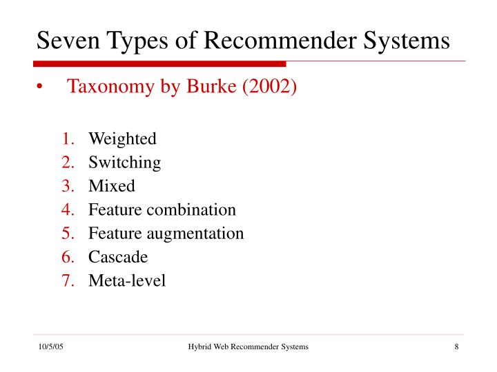 Seven Types of Recommender Systems