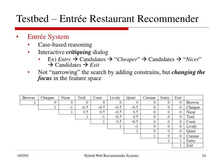 Testbed – Entrée Restaurant Recommender