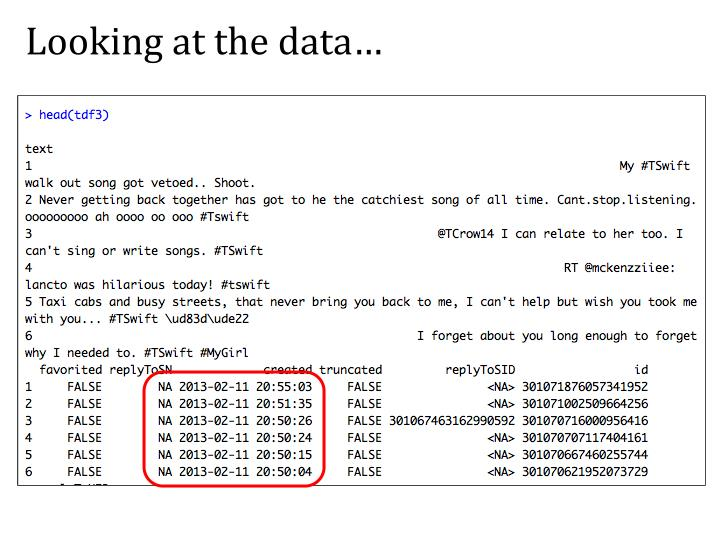 Looking at the data…