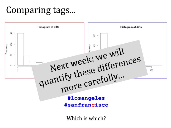 Comparing tags...