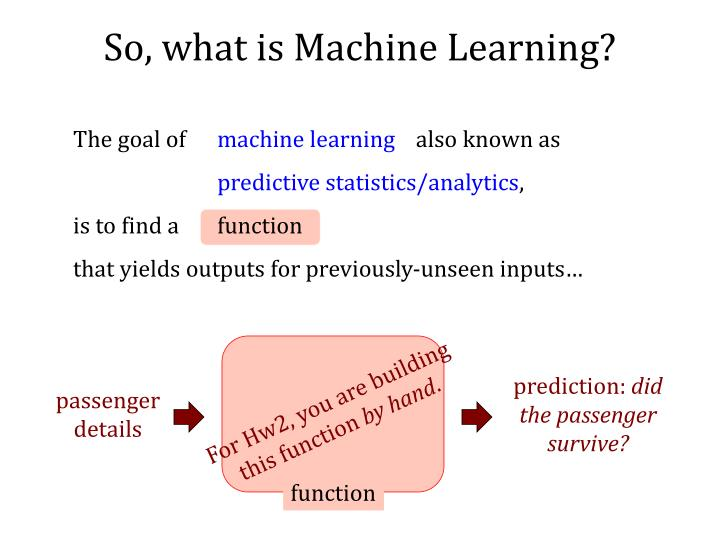 So, what is Machine Learning?