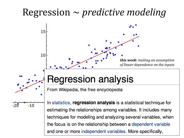 Regression ~