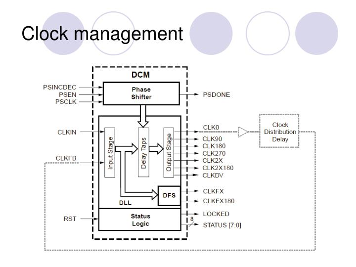 Clock management