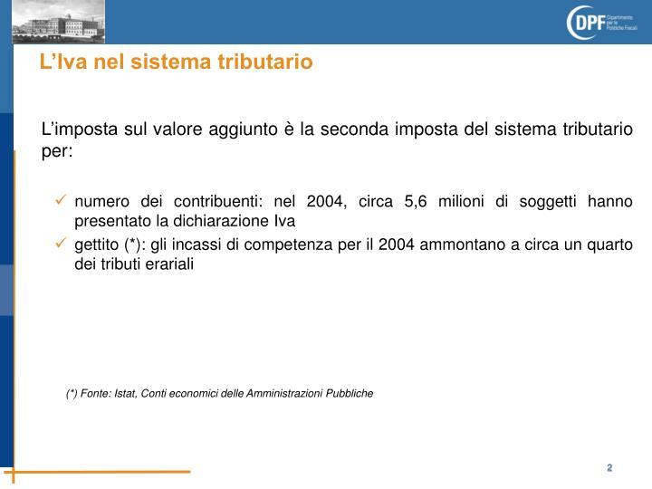 L'Iva nel sistema tributario